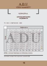 price-0015