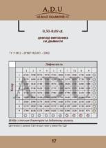 price-0017