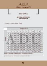 price-0018