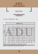 price-0021