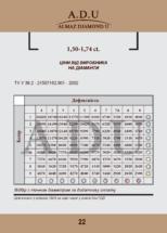 price-0022
